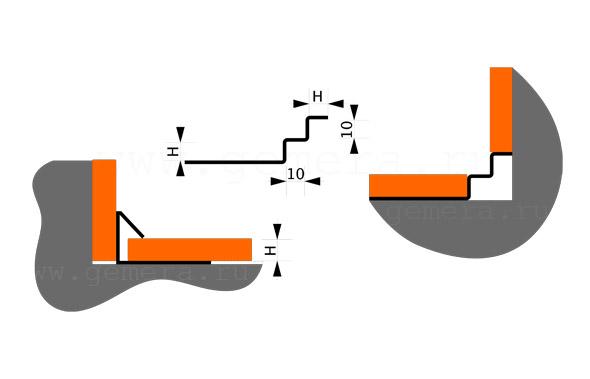 Угловая раскладка для кафельной плитки Fezard ST-JL10